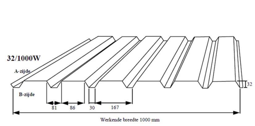 Damwand wandplaten 32/1000 antraciet