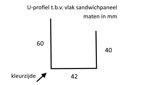 U-profiel voor sandwichpanelen wand
