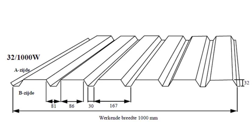 Damwand wandplaten 32/1000 gebroken wit